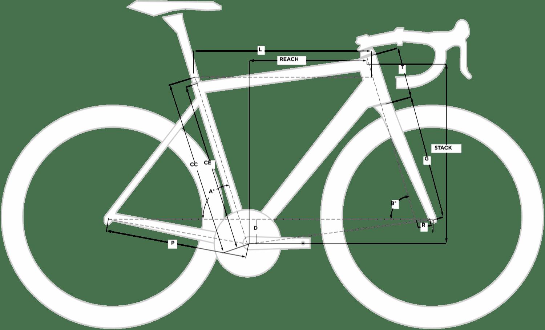 Grevil GRX Geometry